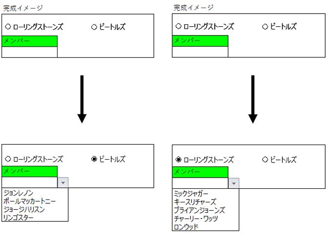 Excel vba チェックボックスのチェック判定 | 長瀬高秋のIT日記